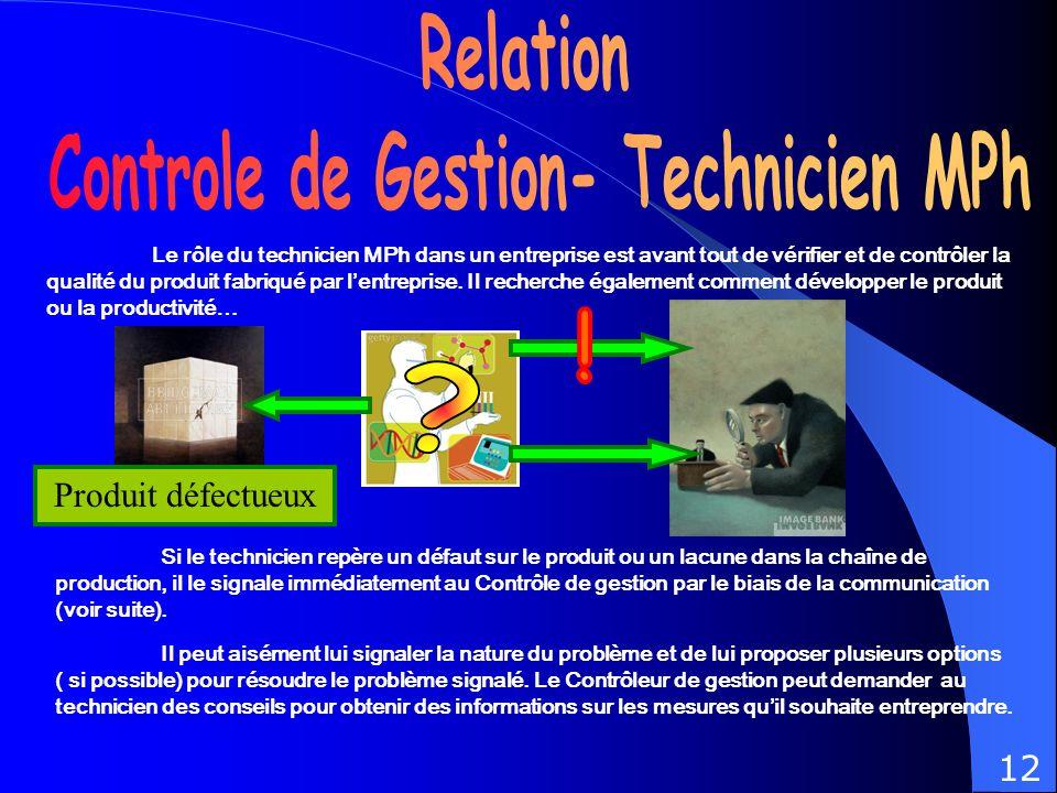 Controle de Gestion- Technicien MPh