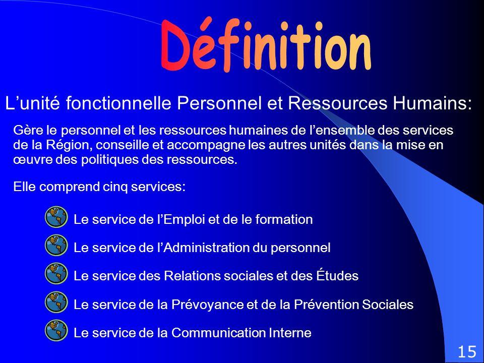 Définition L'unité fonctionnelle Personnel et Ressources Humains: 15