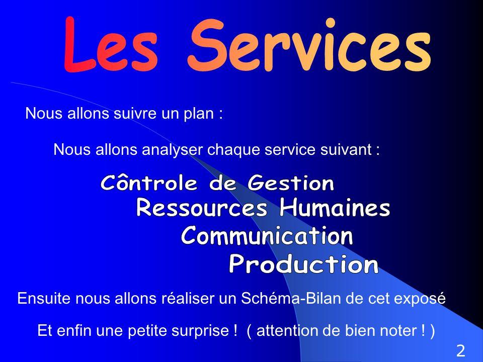 Les Services Côntrole de Gestion Ressources Humaines Communication