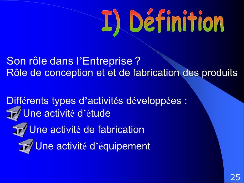 I) Définition Son rôle dans l'Entreprise