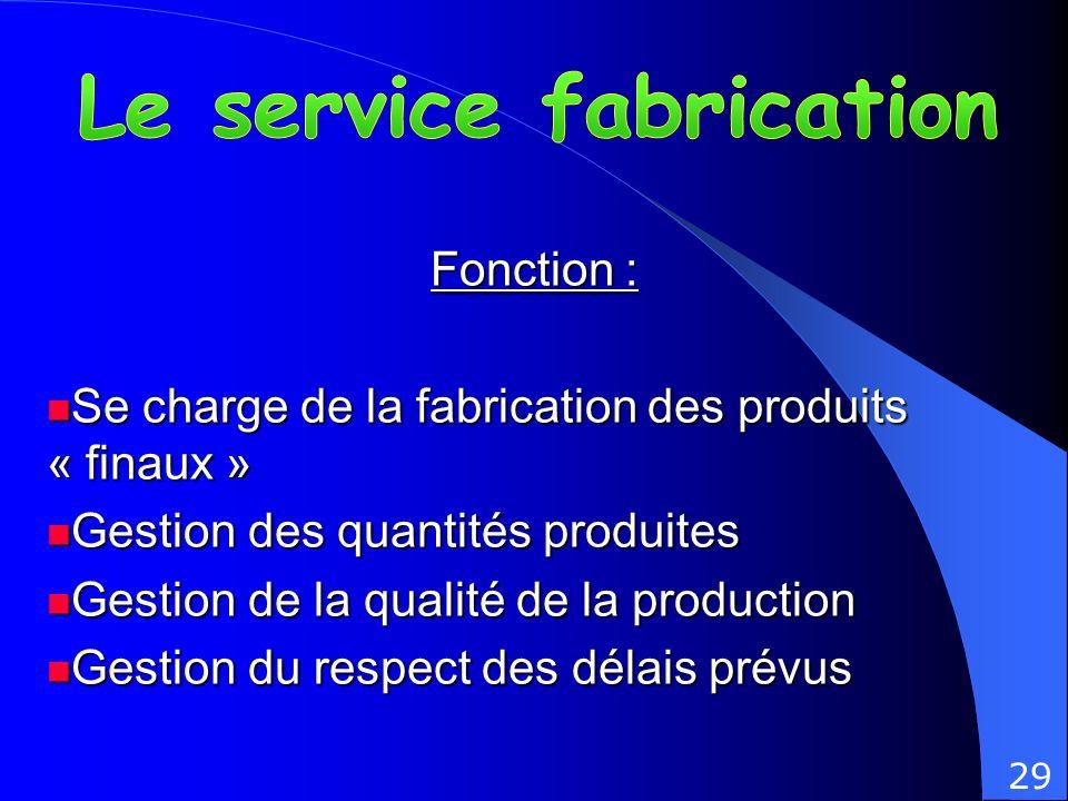 Le service fabrication
