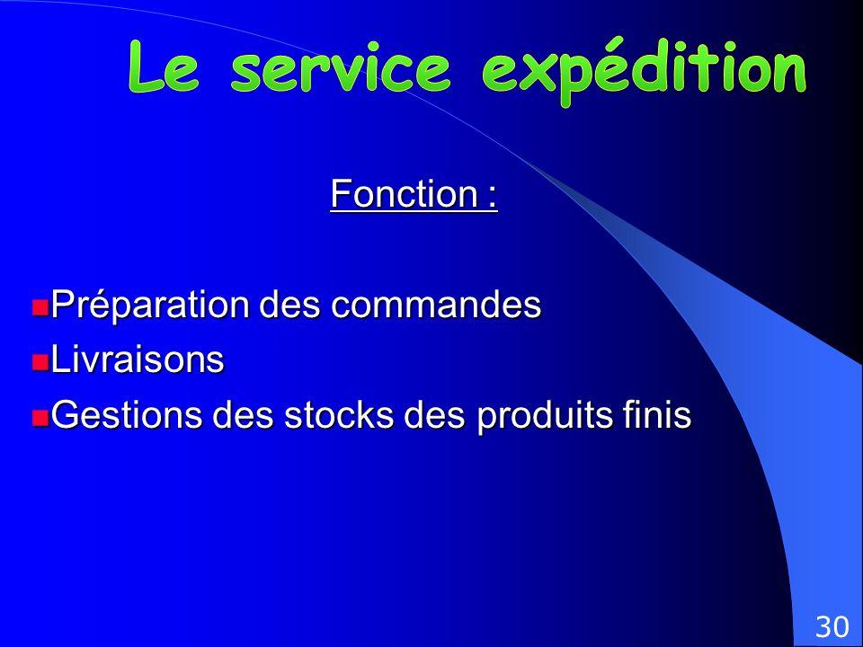 Le service expédition Fonction : Préparation des commandes Livraisons