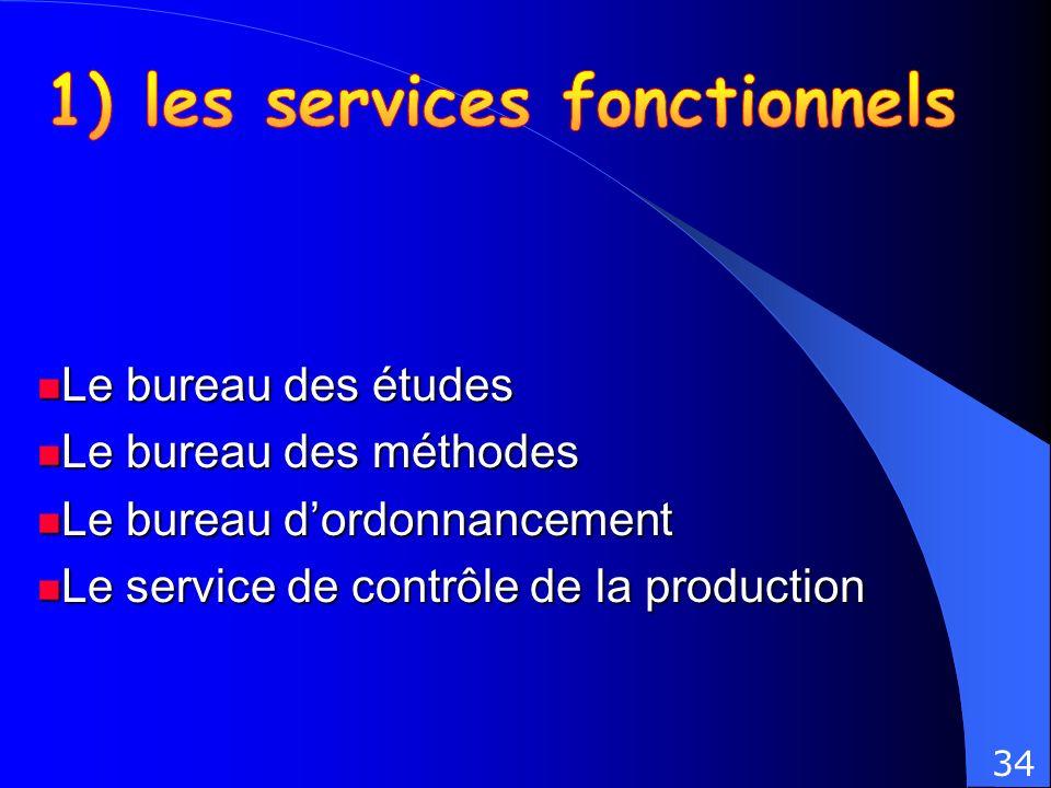 1) les services fonctionnels