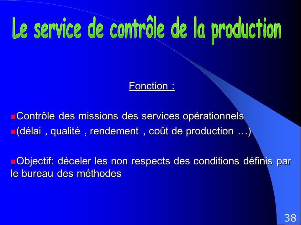 Le service de contrôle de la production