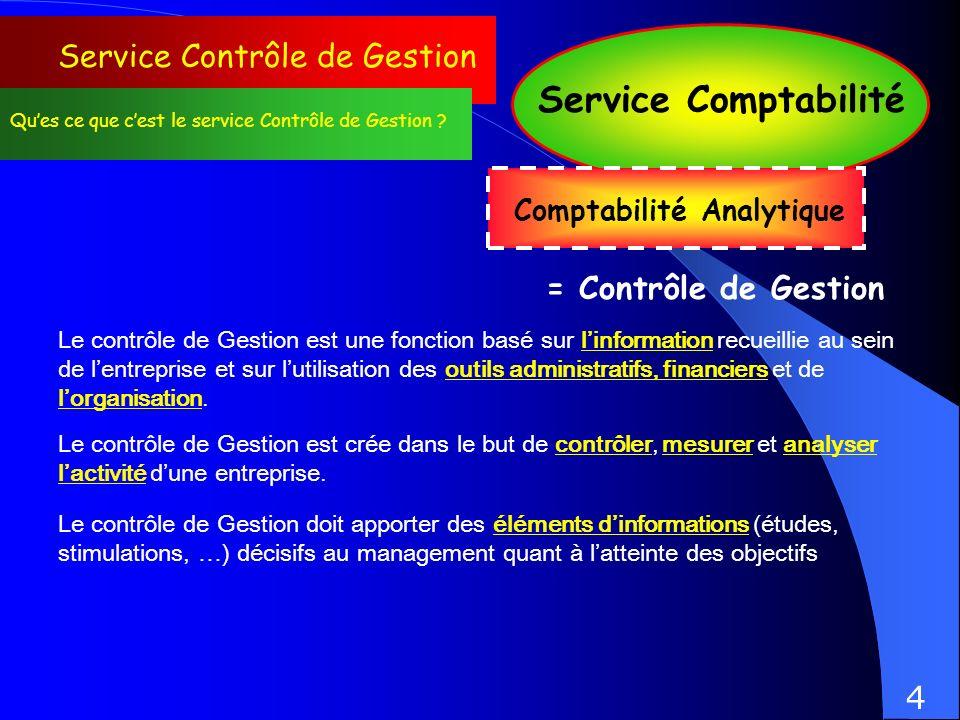 Service Comptabilité Service Contrôle de Gestion = Contrôle de Gestion