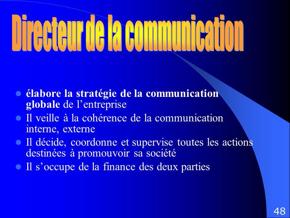 Directeur de la communication