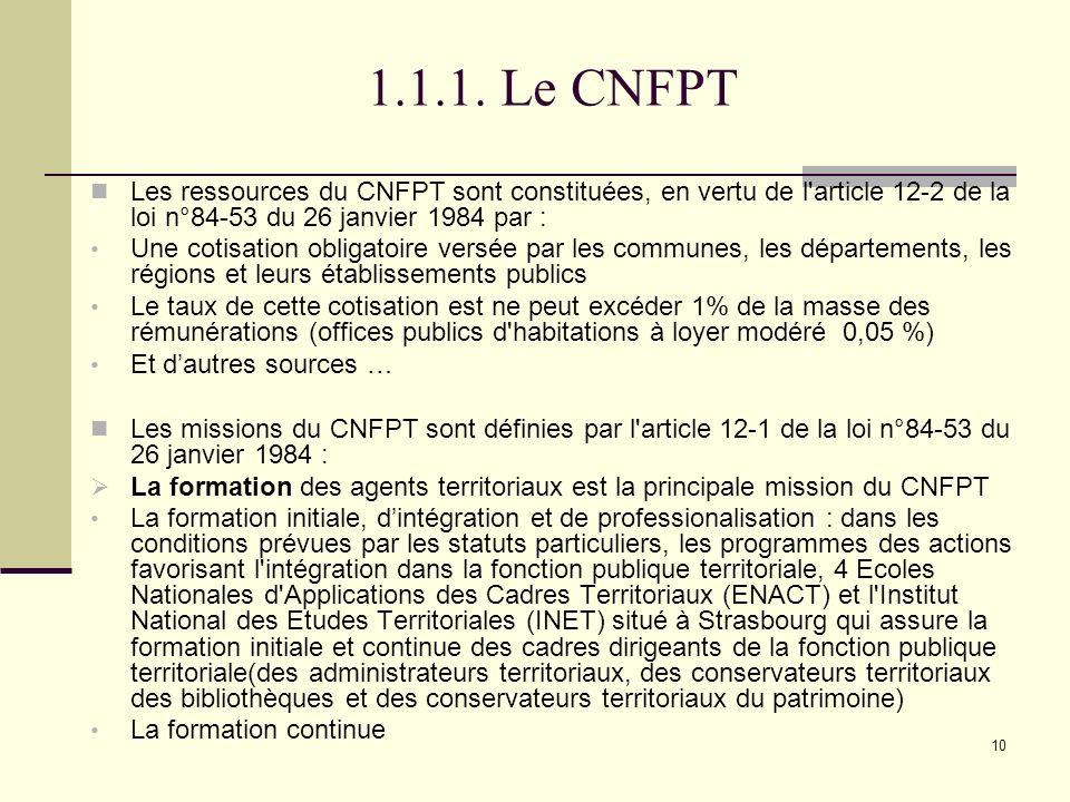 1.1.1. Le CNFPT Les ressources du CNFPT sont constituées, en vertu de l article 12-2 de la loi n°84-53 du 26 janvier 1984 par :