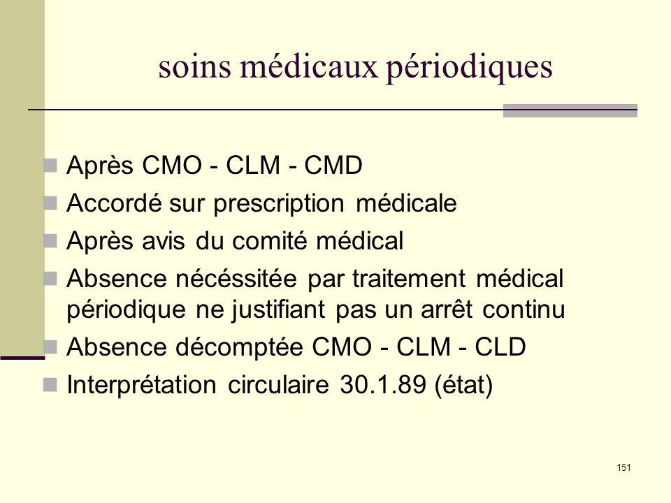 soins médicaux périodiques