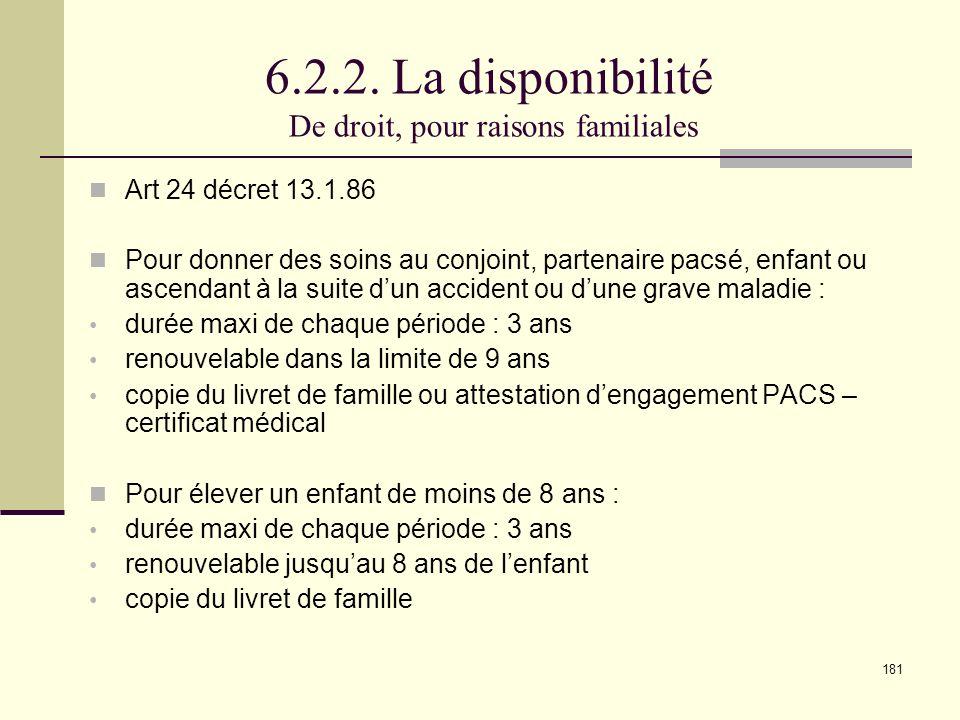 6.2.2. La disponibilité De droit, pour raisons familiales