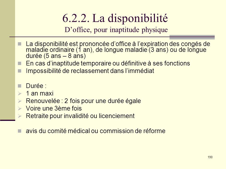 6.2.2. La disponibilité D'office, pour inaptitude physique