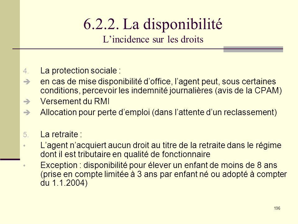 6.2.2. La disponibilité L'incidence sur les droits