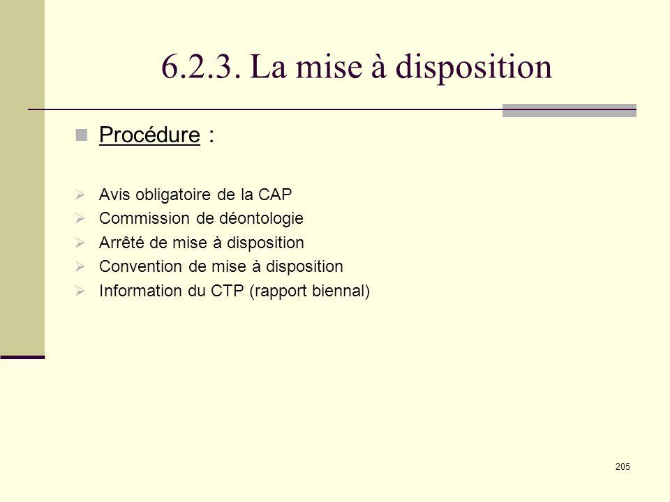 6.2.3. La mise à disposition Procédure : Avis obligatoire de la CAP