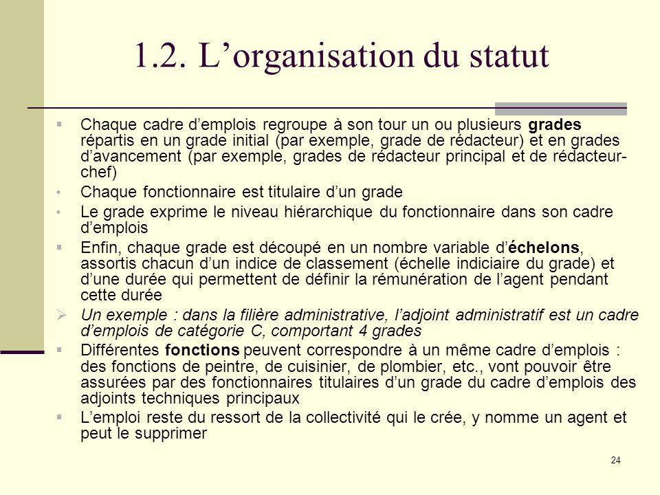 1.2. L'organisation du statut