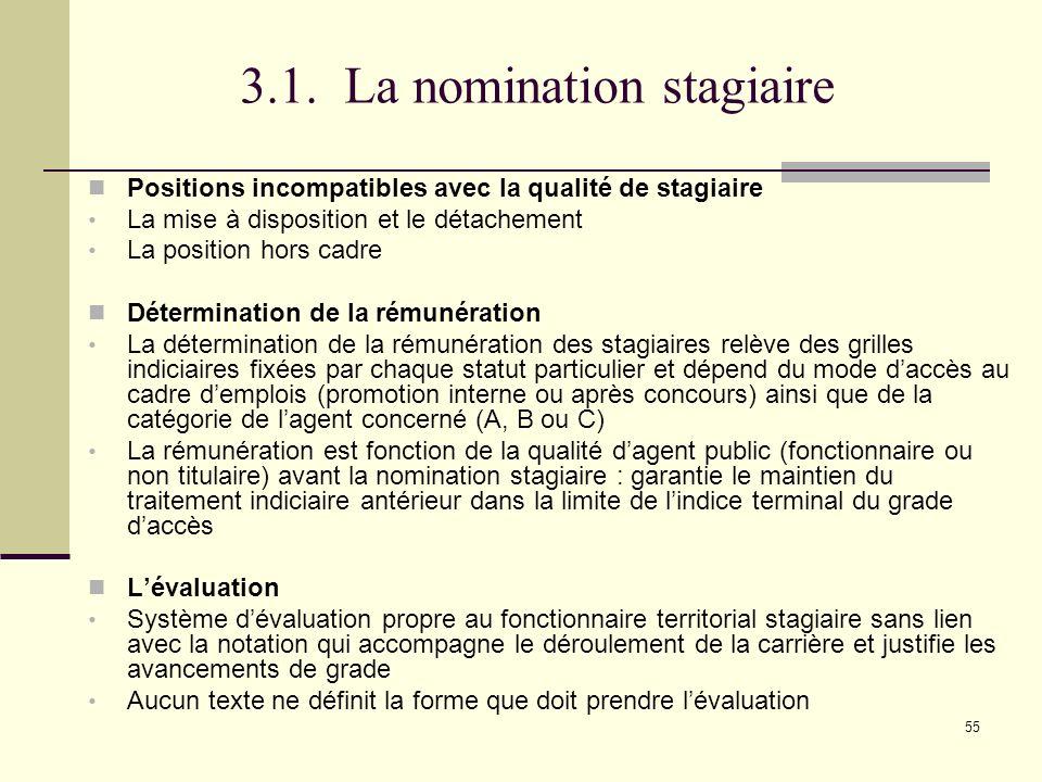 Le statut de la fonction publique territoriale ppt - Grille indiciaire bibliothecaire territorial ...