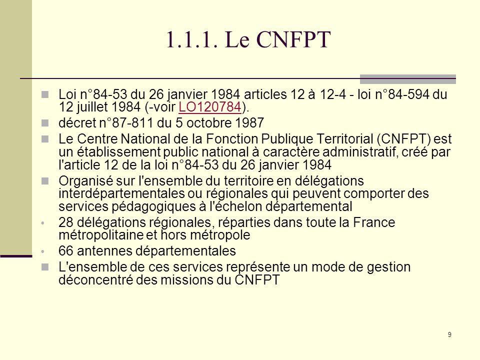1.1.1. Le CNFPT Loi n°84-53 du 26 janvier 1984 articles 12 à 12-4 - loi n°84-594 du 12 juillet 1984 (-voir LO120784).