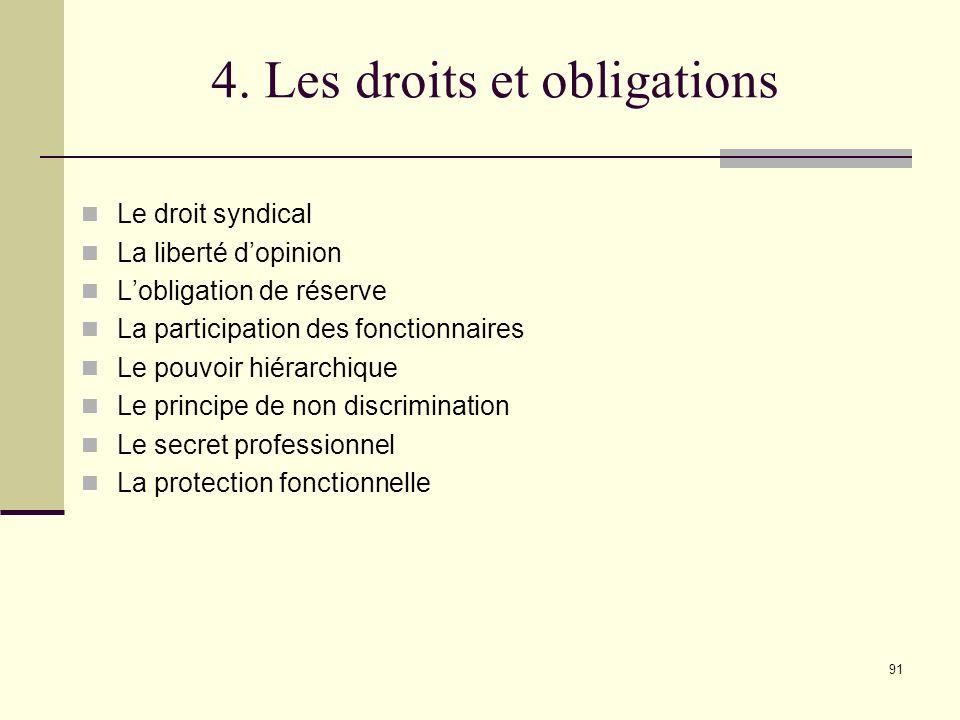 4. Les droits et obligations