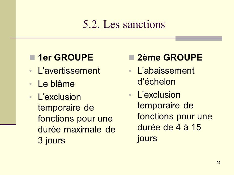 5.2. Les sanctions 1er GROUPE L'avertissement Le blâme