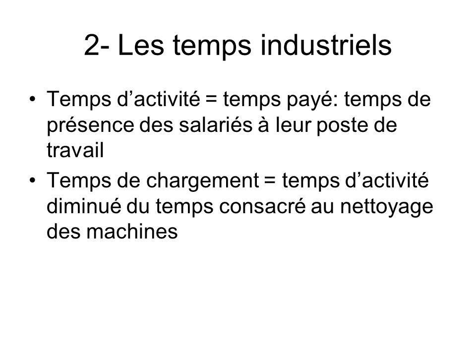 2- Les temps industriels