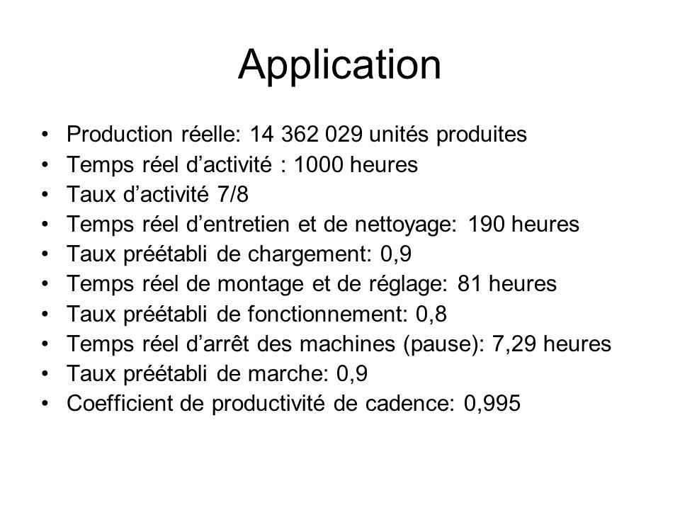 Application Production réelle: 14 362 029 unités produites