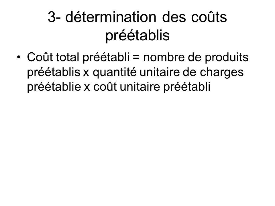 3- détermination des coûts préétablis