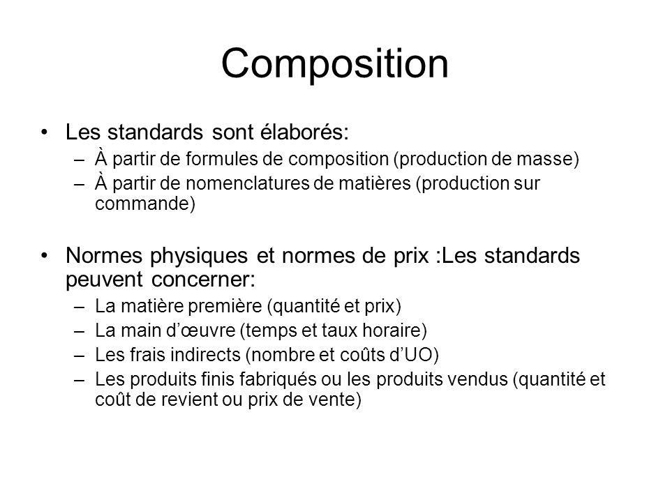 Composition Les standards sont élaborés: