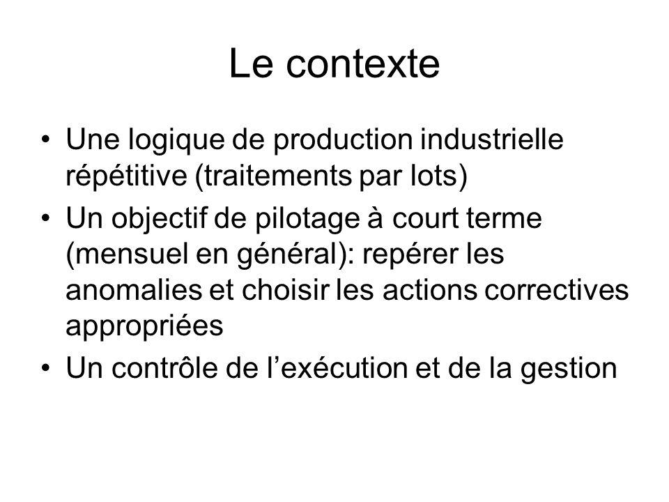 Le contexte Une logique de production industrielle répétitive (traitements par lots)