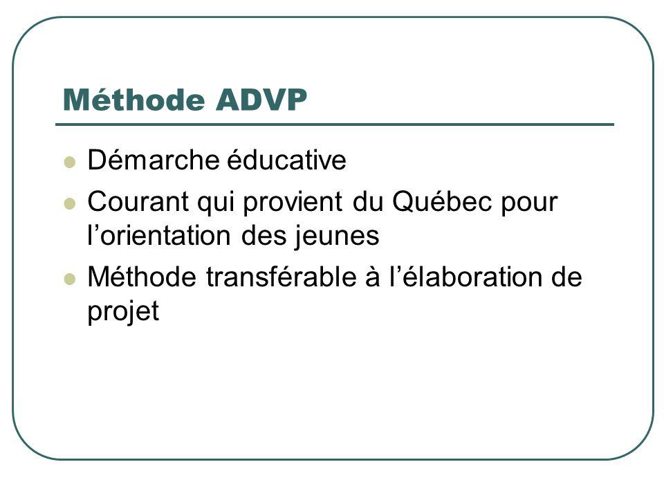 Méthode ADVP Démarche éducative