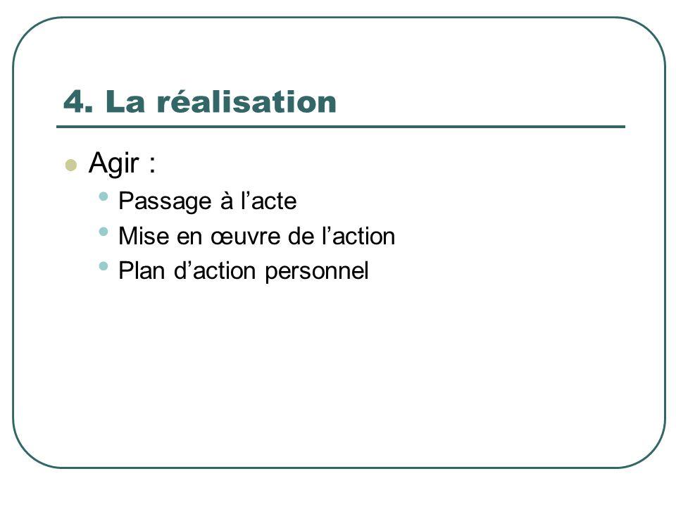 4. La réalisation Agir : Passage à l'acte Mise en œuvre de l'action