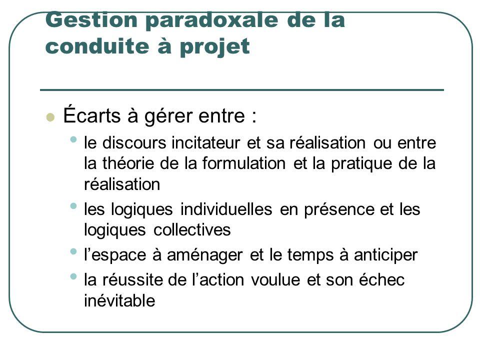 Gestion paradoxale de la conduite à projet