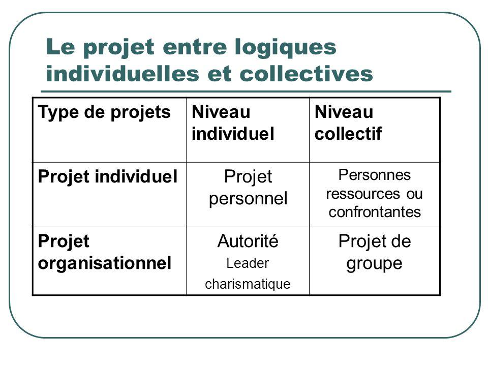 Le projet entre logiques individuelles et collectives