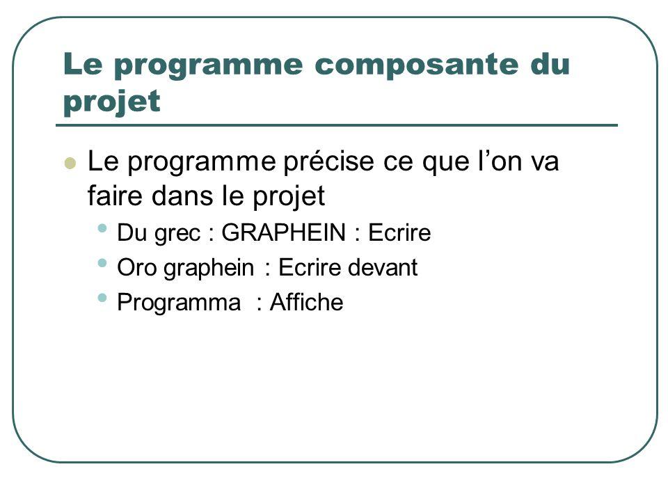 Le programme composante du projet
