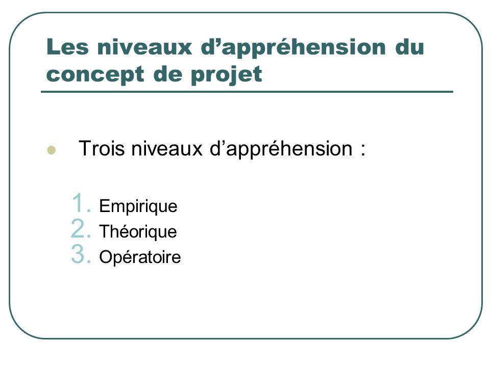 Les niveaux d'appréhension du concept de projet