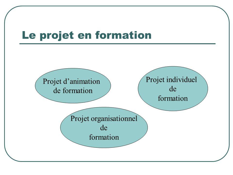 Projet organisationnel
