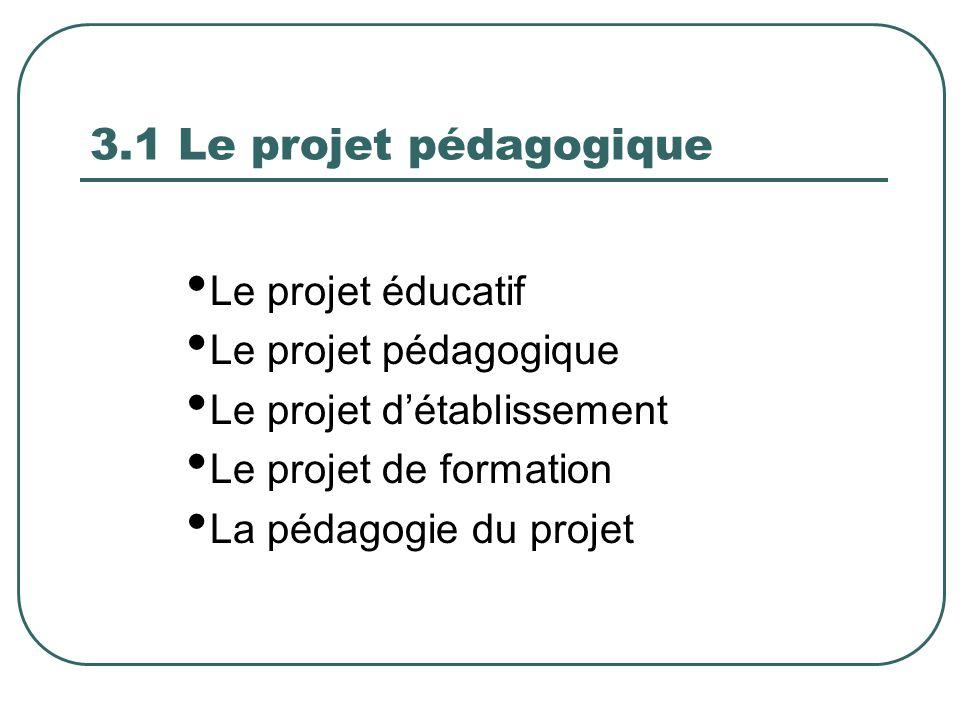 3.1 Le projet pédagogique Le projet éducatif Le projet pédagogique