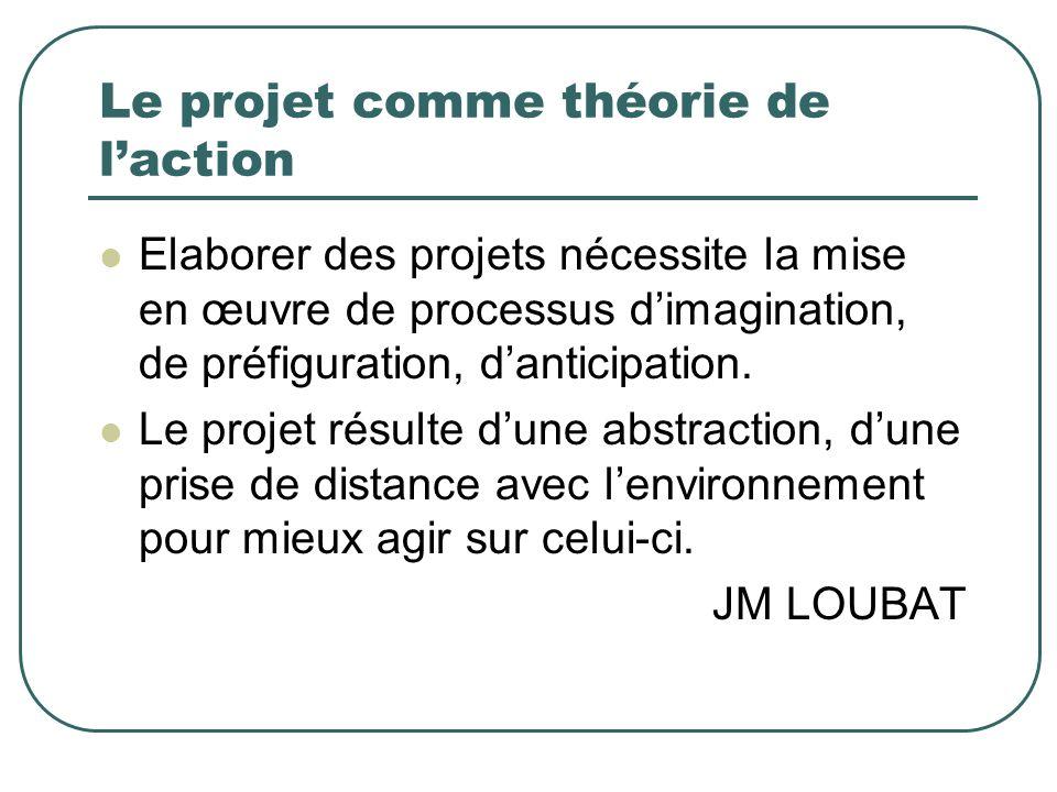 Le projet comme théorie de l'action