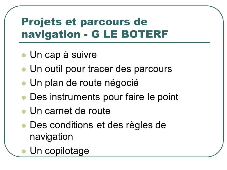 Projets et parcours de navigation - G LE BOTERF