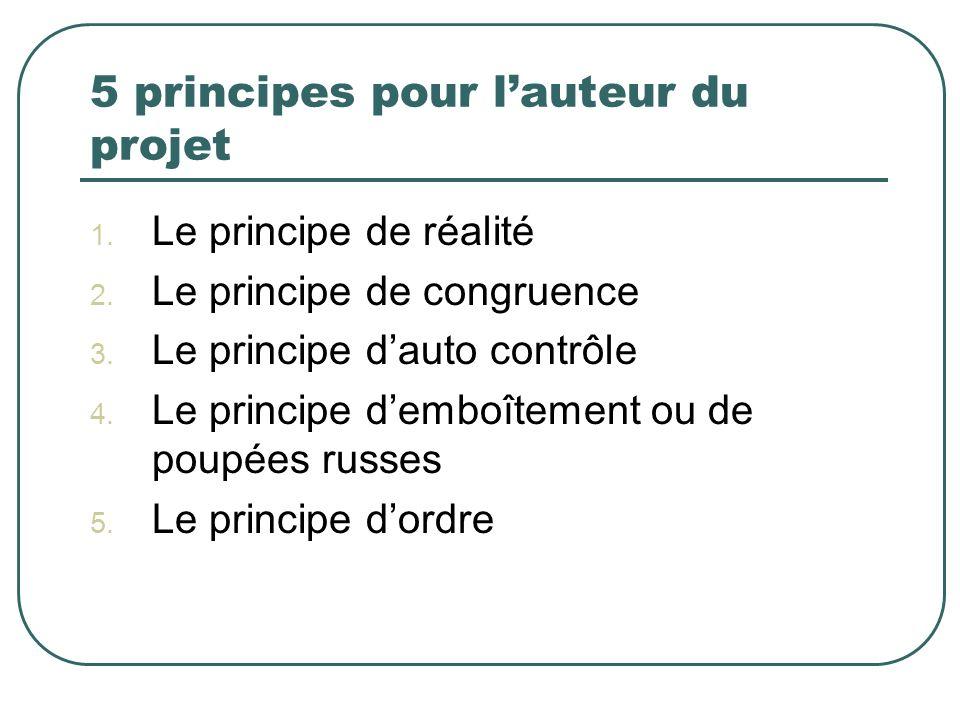 5 principes pour l'auteur du projet