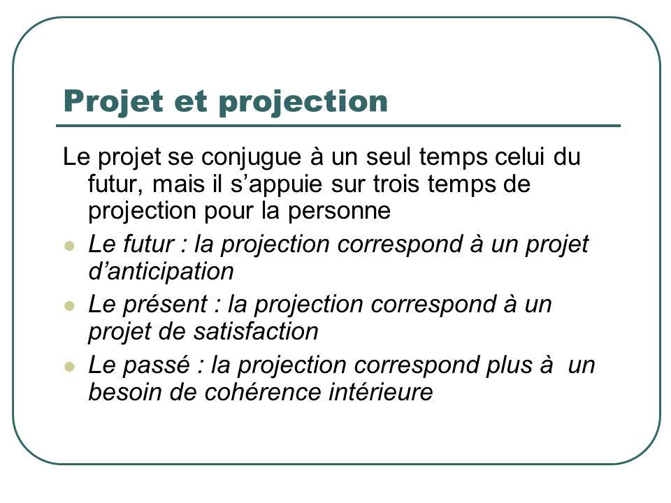 Projet et projection Le projet se conjugue à un seul temps celui du futur, mais il s'appuie sur trois temps de projection pour la personne.
