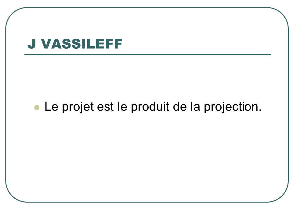 Le projet est le produit de la projection.