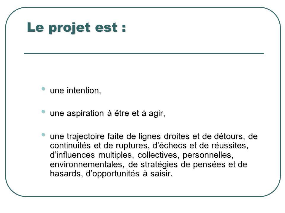 Le projet est : une intention, une aspiration à être et à agir,