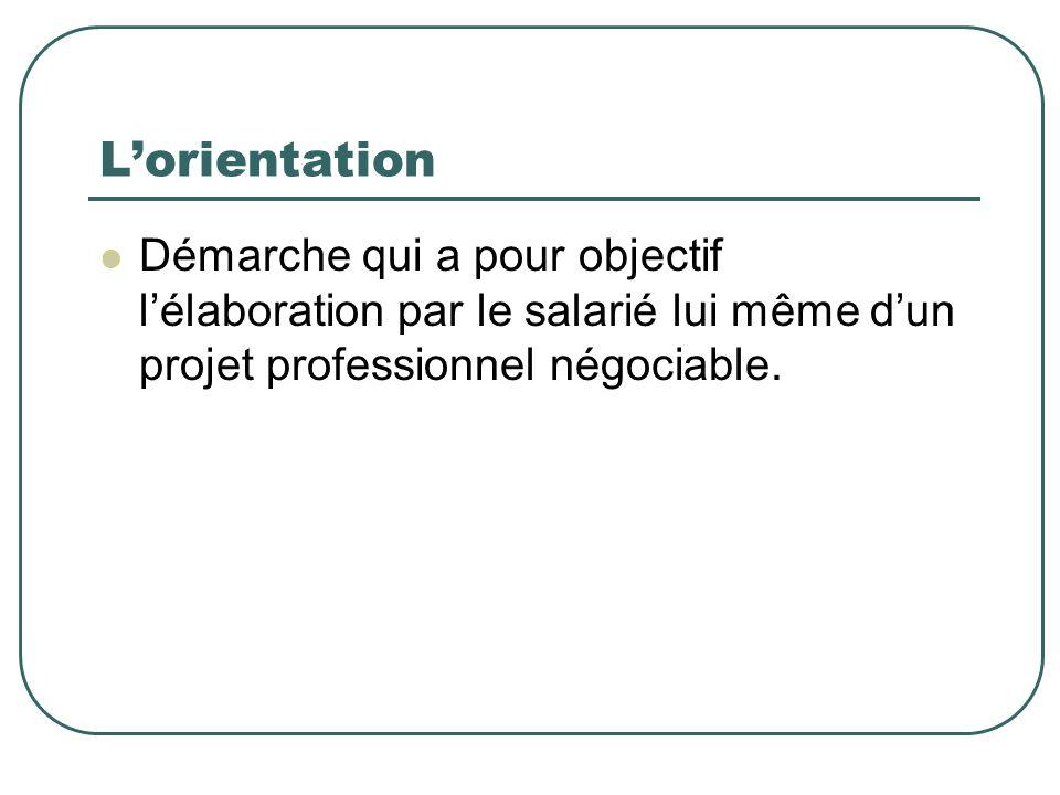 L'orientation Démarche qui a pour objectif l'élaboration par le salarié lui même d'un projet professionnel négociable.