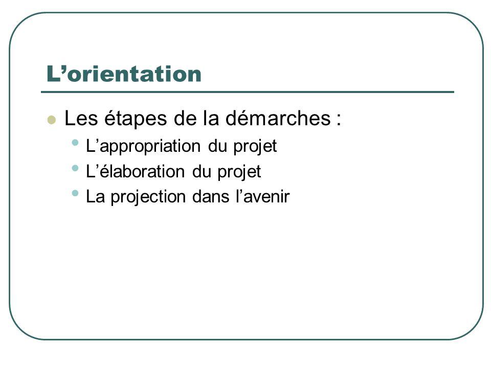 L'orientation Les étapes de la démarches : L'appropriation du projet