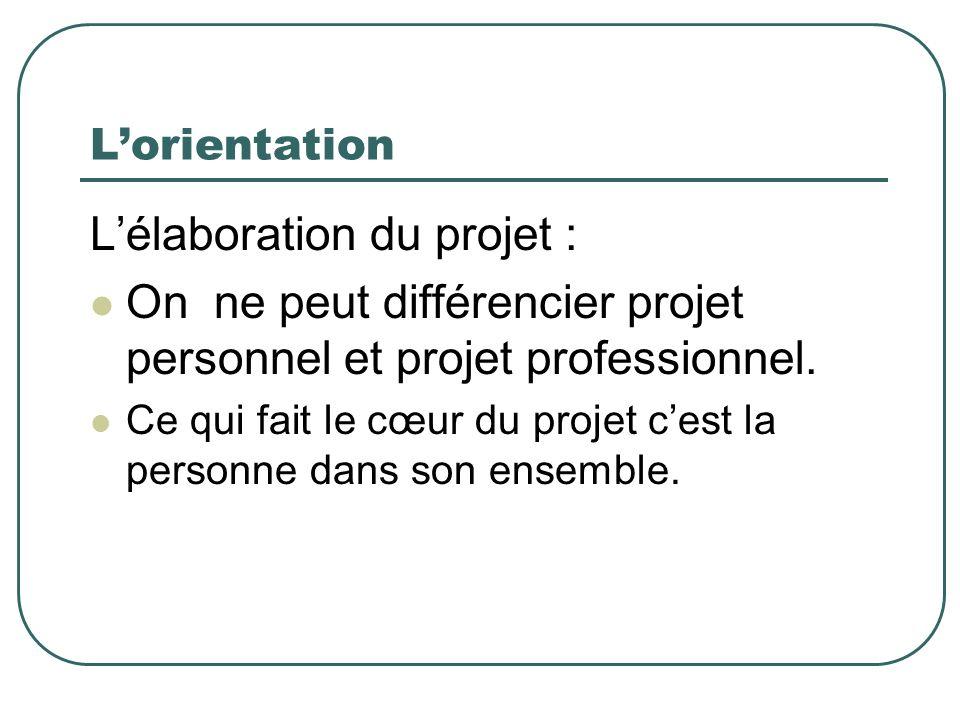 L'élaboration du projet :