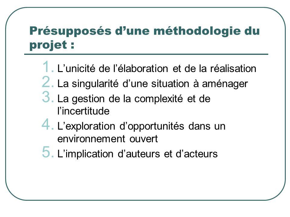 Présupposés d'une méthodologie du projet :