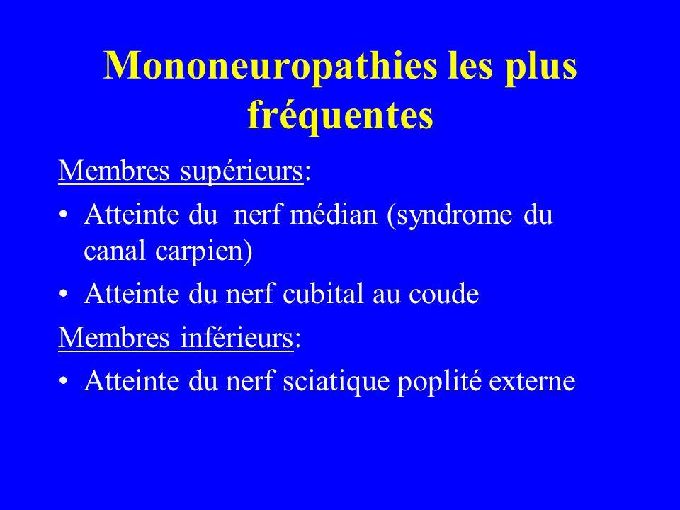 Mononeuropathies les plus fréquentes