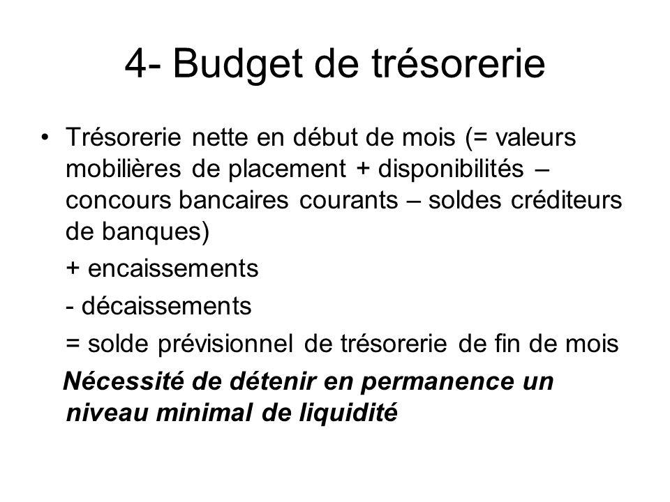 4- Budget de trésorerie