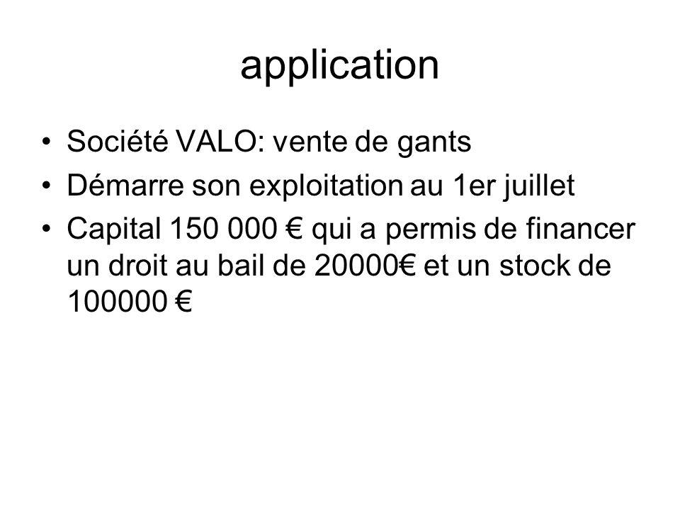 application Société VALO: vente de gants