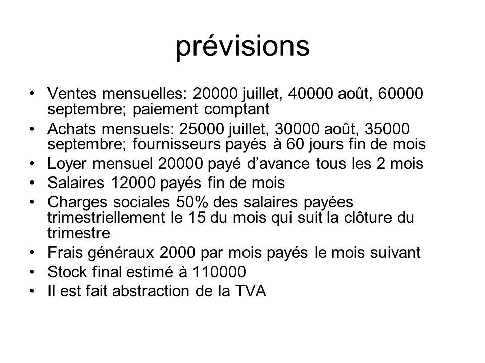 prévisionsVentes mensuelles: 20000 juillet, 40000 août, 60000 septembre; paiement comptant.