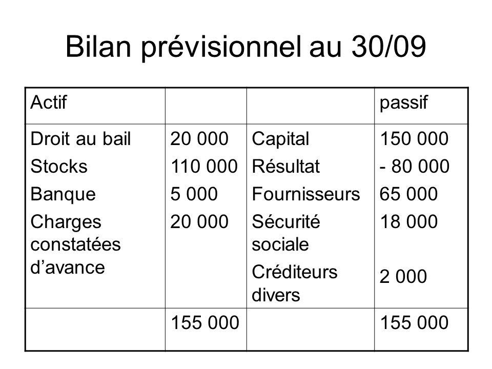 Bilan prévisionnel au 30/09