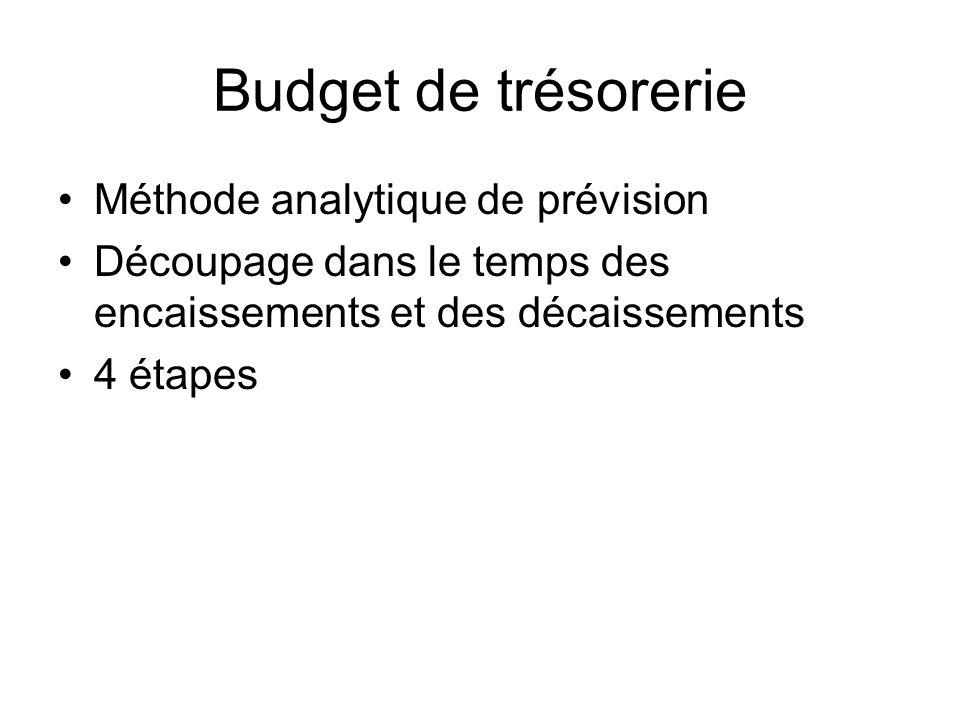 Budget de trésorerie Méthode analytique de prévision